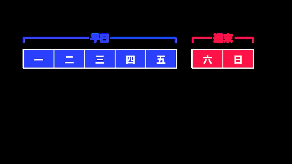動森NPC日期